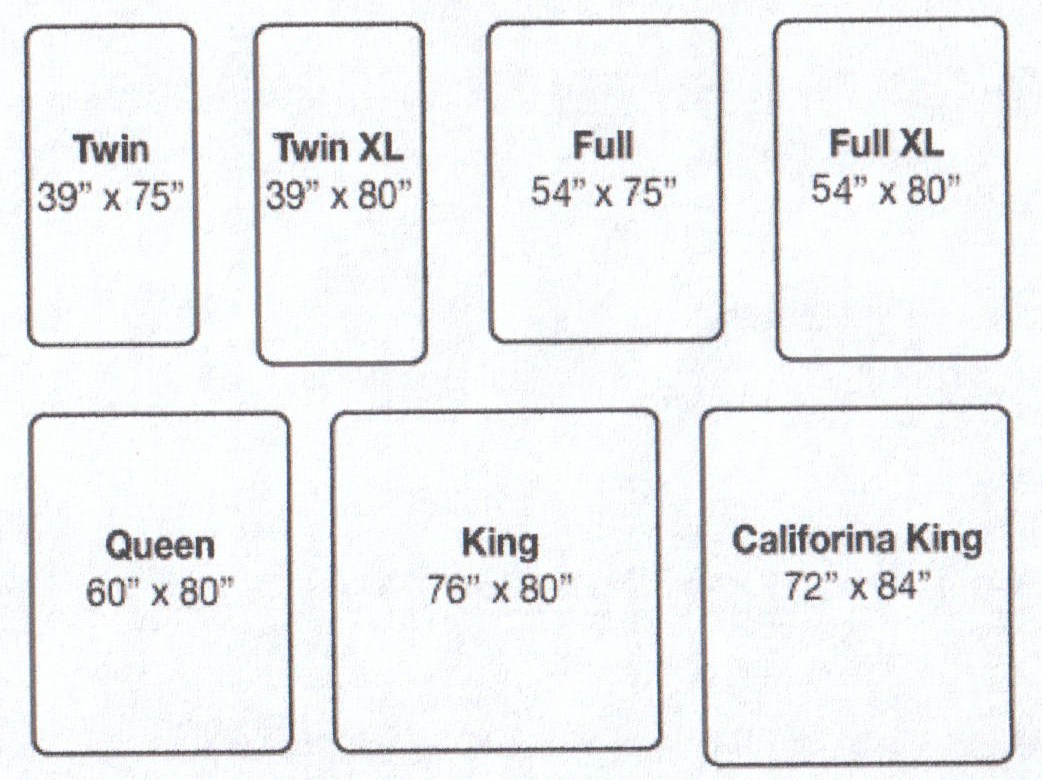 Dimensions Of A California King Bed