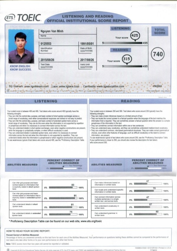 BUY TOEIC CERTIFICATE WITHOUT EXAM