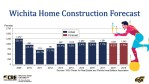 RSCK Real Estate Forecast Presentation