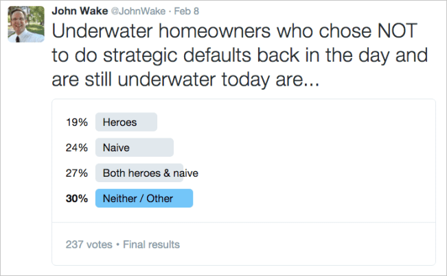 Twitter Poll - Strategic Default Attitudes