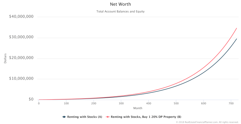Net-Worth-Comparison-Raw