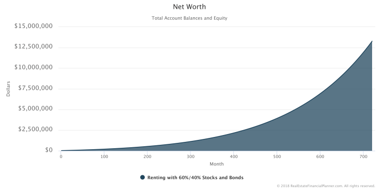 Net-Worth-Raw