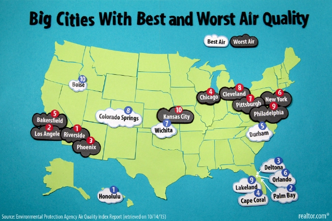 The 10 U.S. Cities With the Best & Worst Air Quality - Real Estate Air Quality Map on planning map, air quality and health, seismic activity map, live weather map, radon map, indoor air quality, air quality program, air pollution, about the air quality index, pm2.5 map, dew point map, united states weather map, education map, air quality report, area map, home map, asthma map, air data computer, canada weather map, air quality guide, training map, energy map, parks map, air quality management district, poor air quality, air quality measurement, engineering map, ozone map, noise map, environment map, crime map,