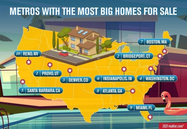 metros with most big homes for sale