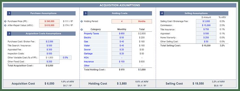 Acquisition Assumptions