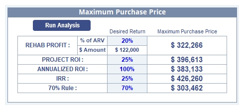 Max Purchase Price Tool