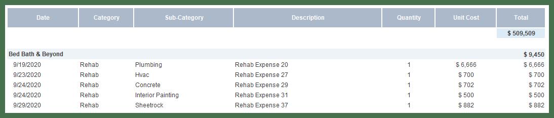 report-actuals-vendors