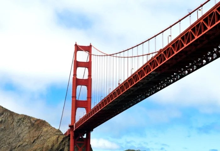 San Francisco is the home of the Golden Gate Bridge and a whole lot of great locavore food!