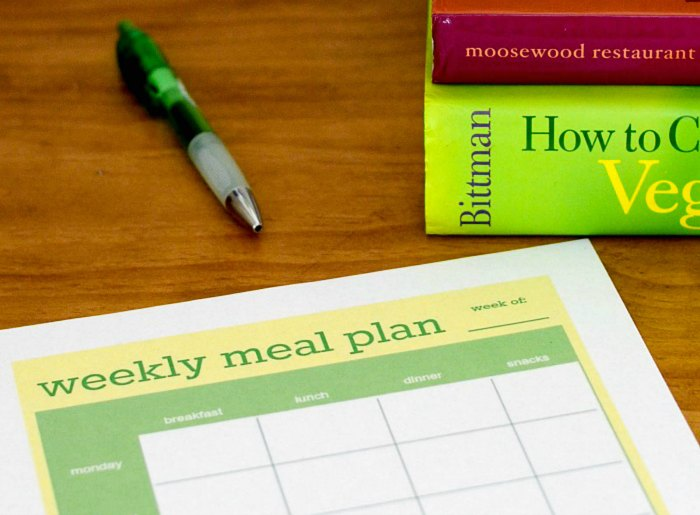 A meal plan is essential for saving money on groceries.