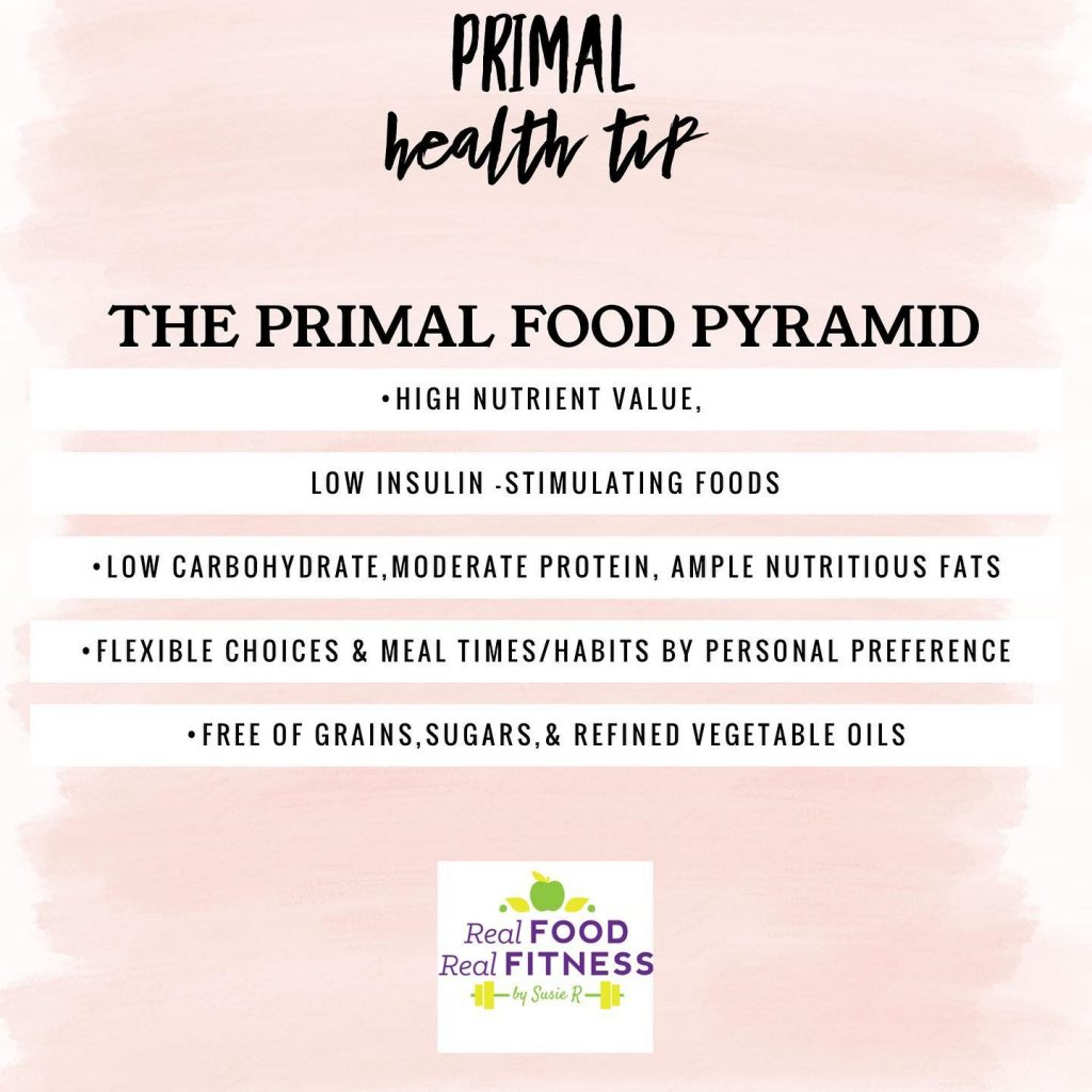 the-primal-food-pyramid-1024x1024 The Primal Blueprint Food Pyramid