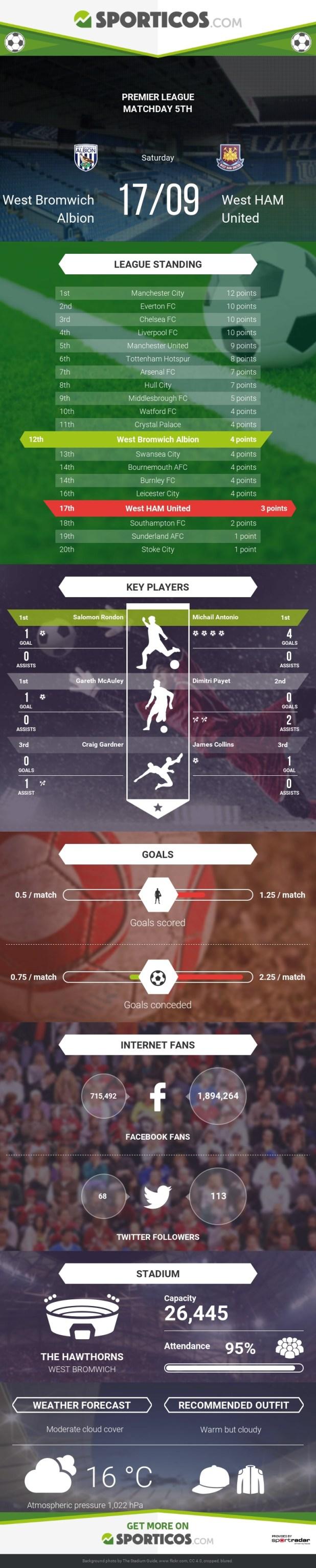 infographic_en_247755__7701