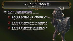 Monster Hunter World Spring Update