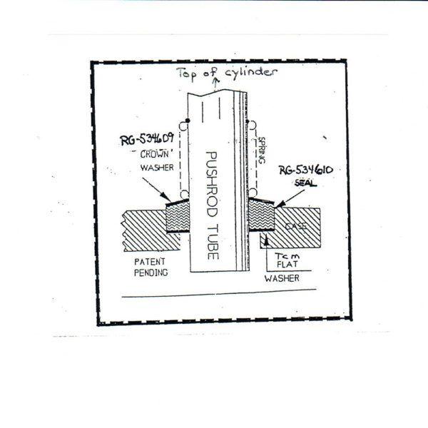 Pushrod Tube Seal Kit – Continental