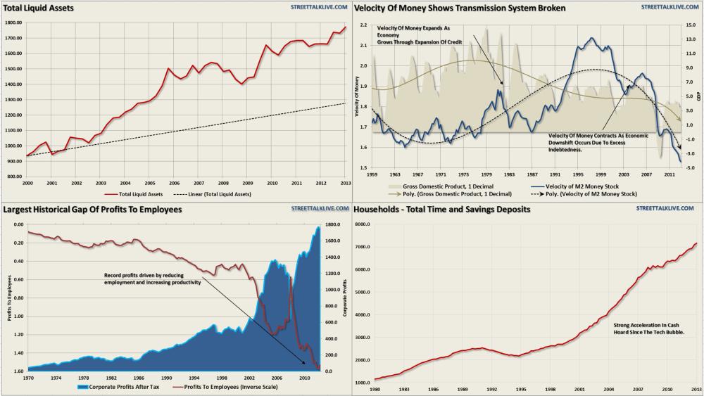 medium resolution of diagram of liquidity trap