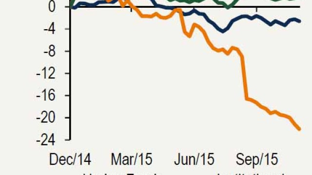 BofA-2015-cumulative-Flows
