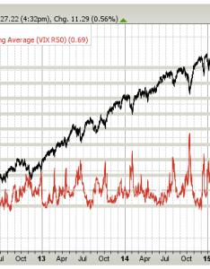 Vix stock charts also people davidjoel rh