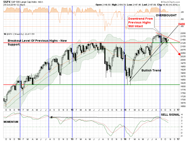 sp500-marketupdate-2-102416