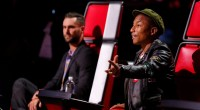 The Voice USA 2015 Spoilers - Voice Top 10 - Voice Results Show