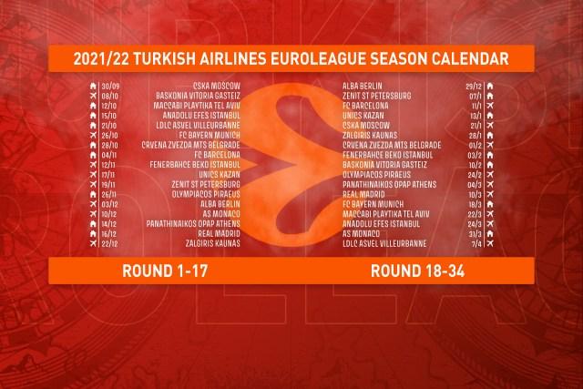 Olimpia Milano EuroLeague Calendario