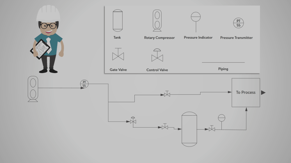 medium resolution of how to draw a piping diagram