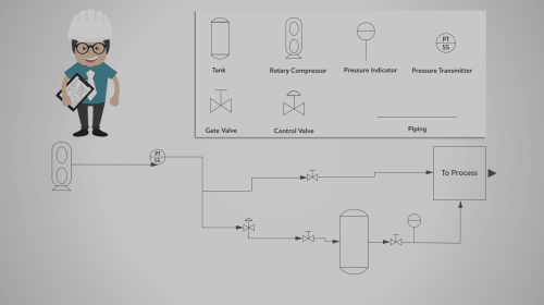 small resolution of how to draw a piping diagram
