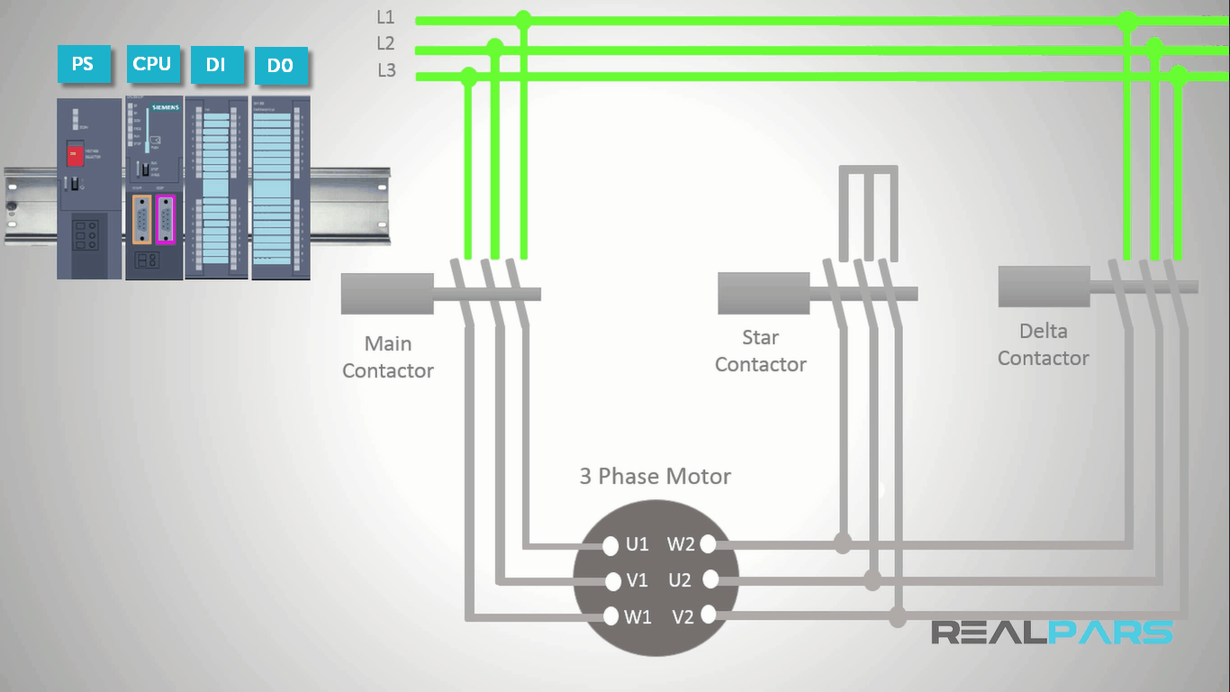 hight resolution of i ll connect the main contactors coil to the first output the star contactor to the second output and the delta contactor to the third output of the do
