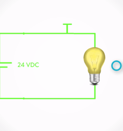 a discrete dc pushbutton as in this diagram is on when it is pressed and its internal contact is closed forming a complete circuit and allowing the  [ 1851 x 1024 Pixel ]