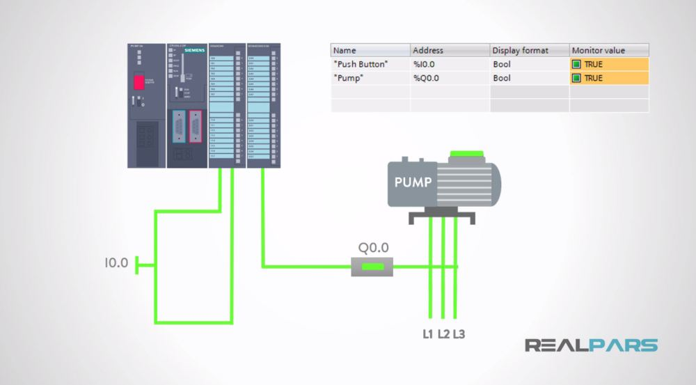 medium resolution of when the pushbutton is pressed the circuit to from the plc input is closed or energized