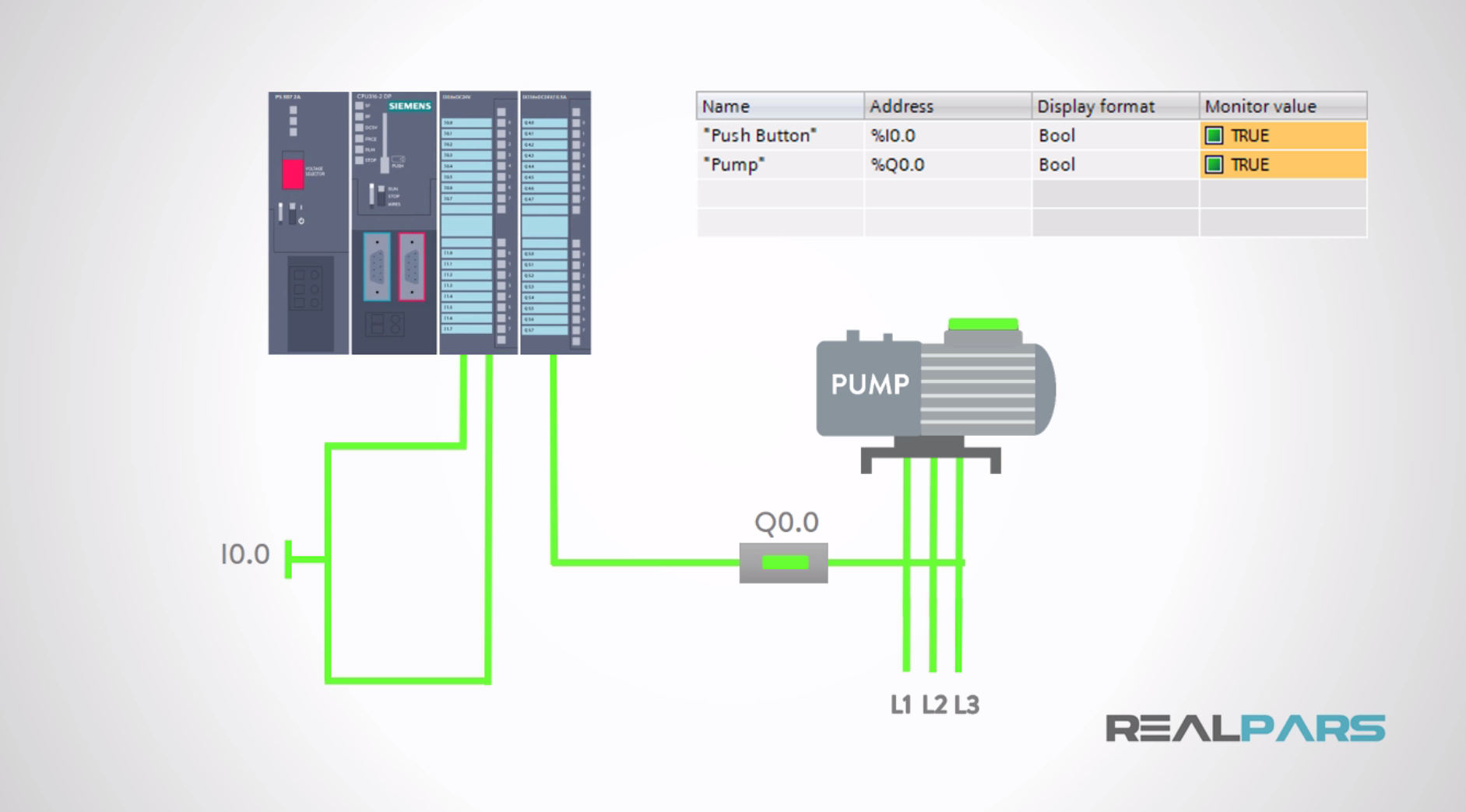 hight resolution of when the pushbutton is pressed the circuit to from the plc input is closed or energized