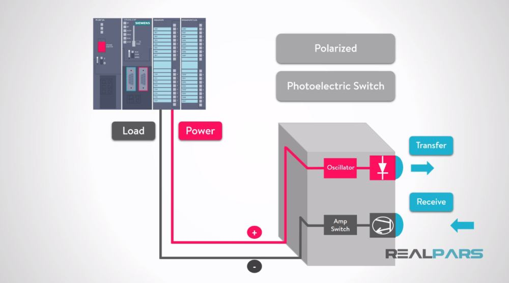 medium resolution of for this photoelectric switch reversing the positive and negative wires will