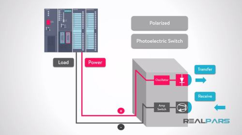 small resolution of for this photoelectric switch reversing the positive and negative wires will