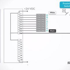Wiring Diagram Plc Siemens Eyeshadow Application Input Card Library