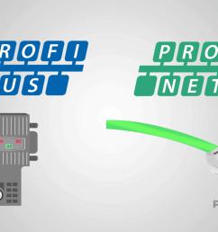 profinet rj45 connector wiring diagram [ 1920 x 1080 Pixel ]