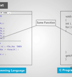 if you have experience with basic or c languages this plc programming language will come easier than some of the other languages  [ 1315 x 739 Pixel ]