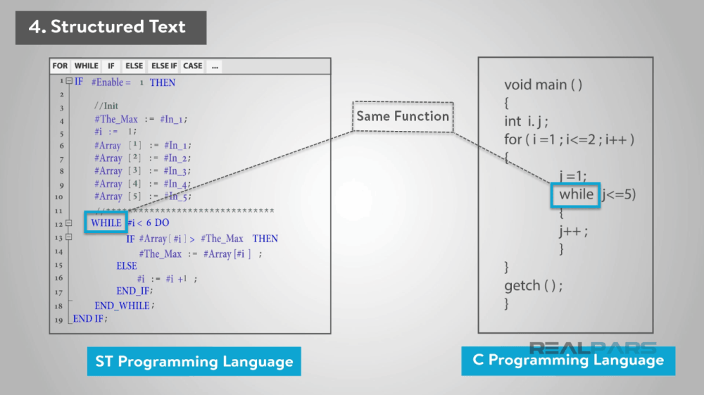 medium resolution of if you have experience with basic or c languages this plc programming language will come easier than some of the other languages
