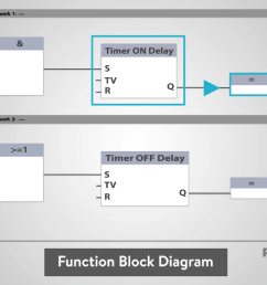 in the realpars video what is a control or function block we described some basic timer delays  [ 1207 x 678 Pixel ]