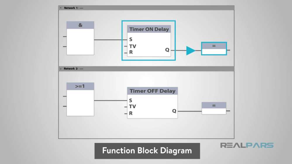 medium resolution of in the realpars video what is a control or function block we described some basic timer delays