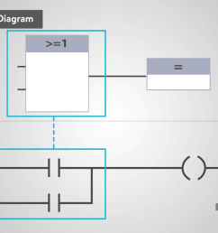 in ladder logic or logic would look like a parallel circuit like the below picture  [ 1204 x 675 Pixel ]