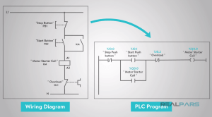 How to Convert a Basic Wiring Diagram to a PLC Program