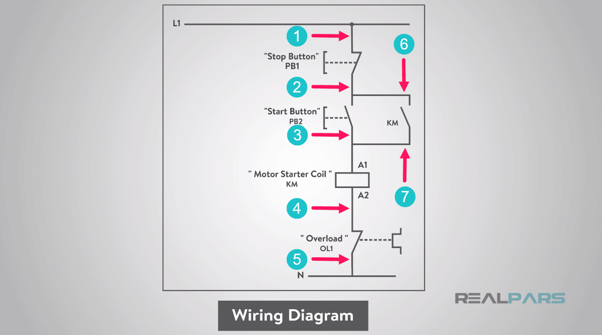 hight resolution of electrical wiring diagram tracing png