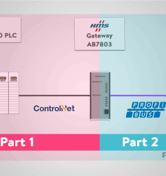 kw wiring diagrams how to control a vfd with a plc rockwell plc and gateway  [ 1920 x 1081 Pixel ]