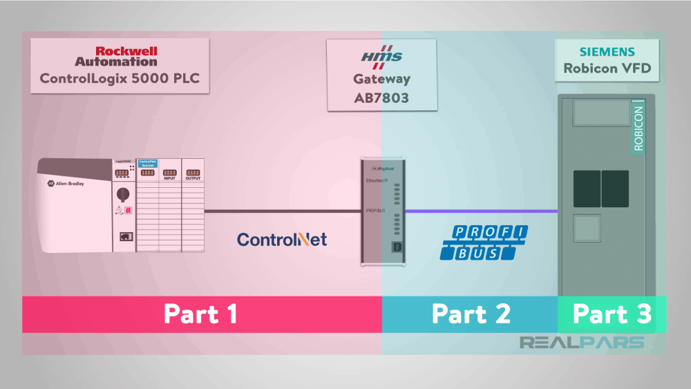 medium resolution of  kw wiring diagrams how to control a vfd with a plc rockwell plc and gateway