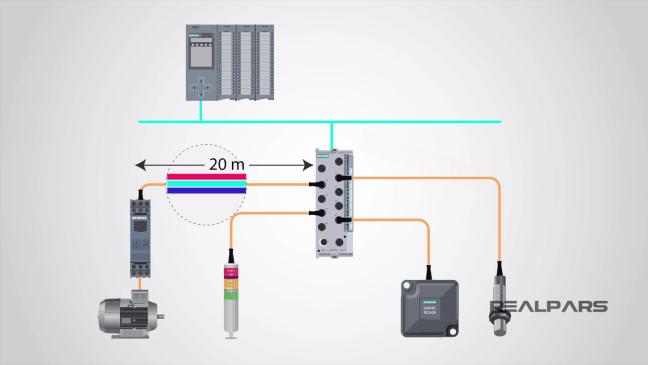 طريقة اتصال تجهيزات المصنع ببرتوكول (IO-LINK) (مصدر الصورة: موقع realpars)