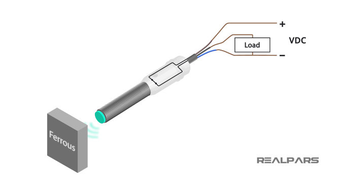 3wire inductive proximity sensor  how to read the