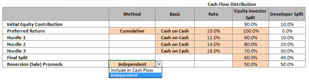 Cash Flow Distributions