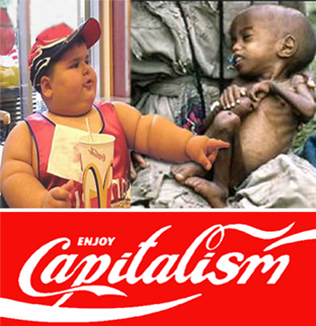 What is Capitalism? – ReviseSociology