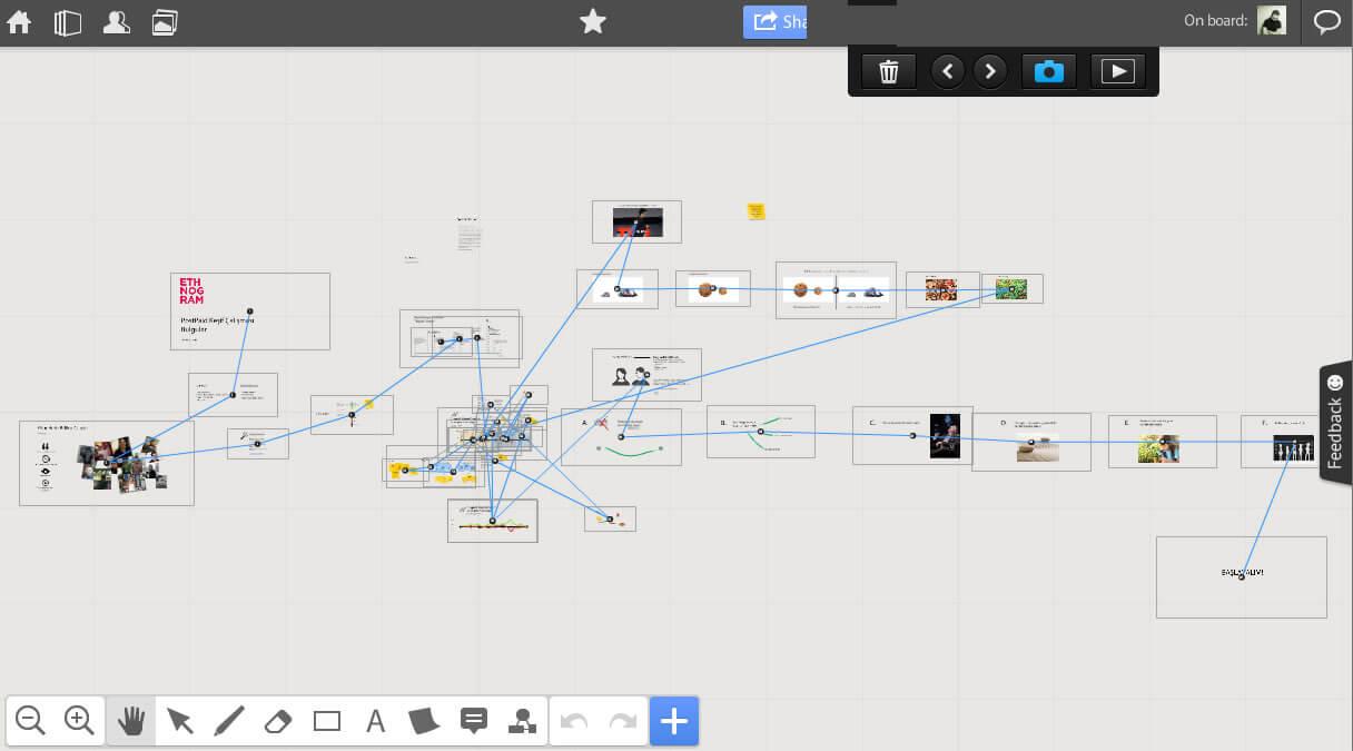 Improve Service Design Using Online Whiteboard
