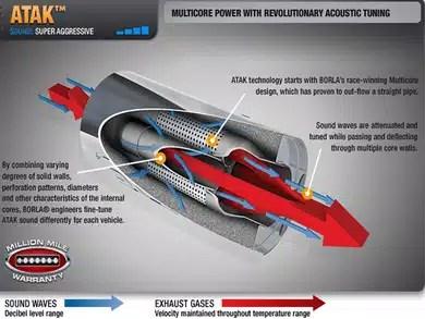borla atak exhaust system