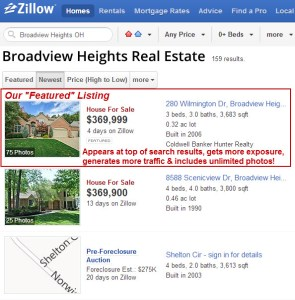 Zillow-listing Zillow listing