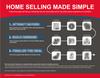 Home-Seller-Blueprint-Teaser Home Seller Blueprint Teaser